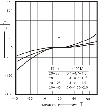HQ2K 